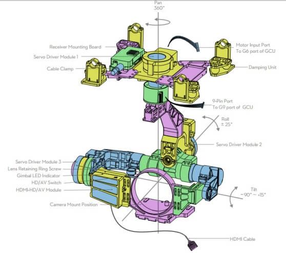 Схема подвеса со стабилизацией DJI