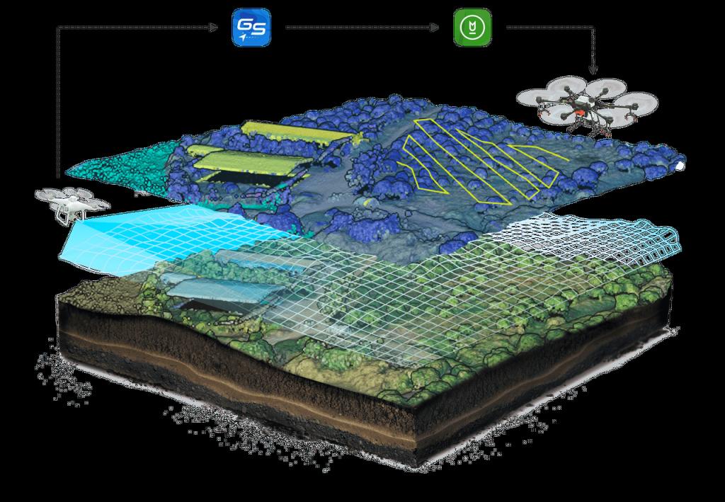 Комплексное решение DJI Agras T16 + DJI Phantom 4 RTK + DJI GS Pro помогает повысить эффективность агробизнеса