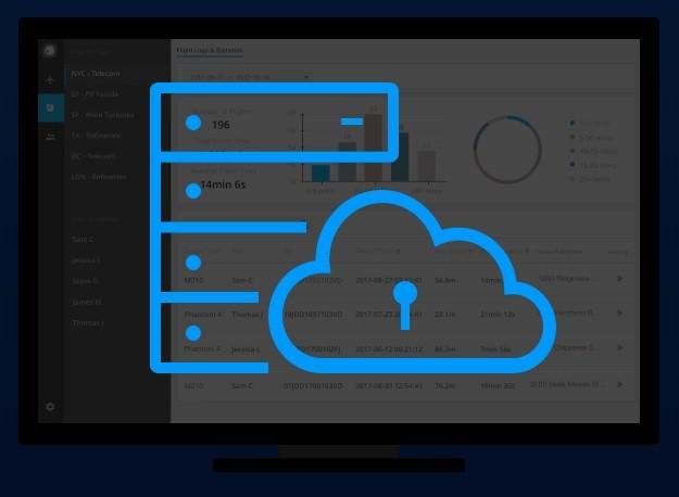 DJI FlightHub: доступ в частный облачный сервер