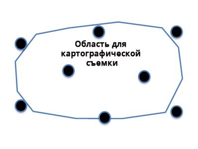 Примерная схема установки наземных контрольных точек для съемки с помощью дрона